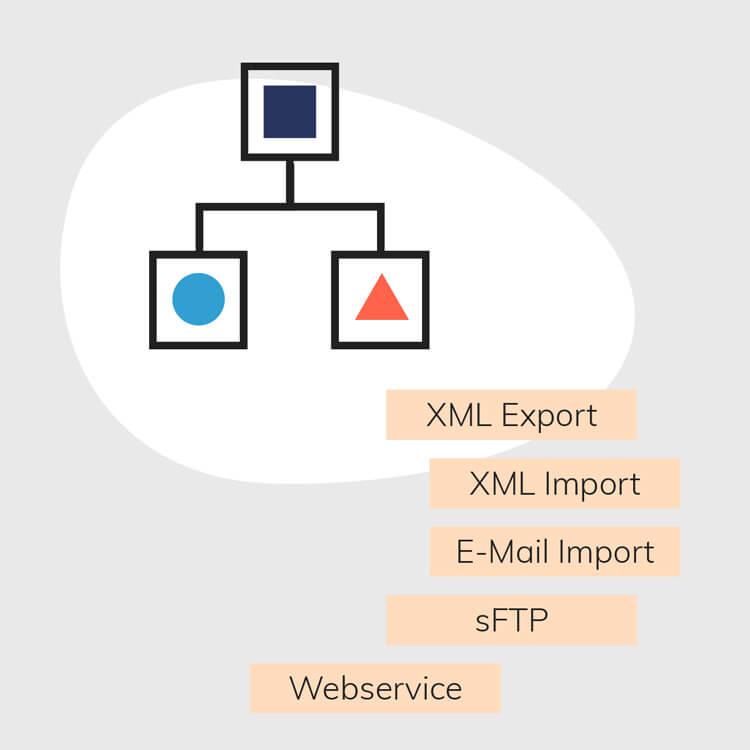 export und importfunktion targenio schnittstelle